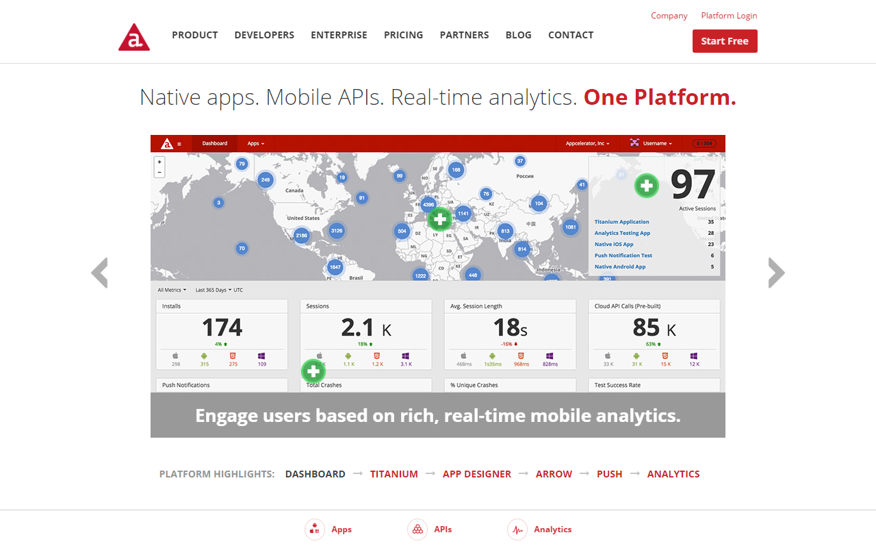 Mobile App Development & MBaaS Products Appcelerator